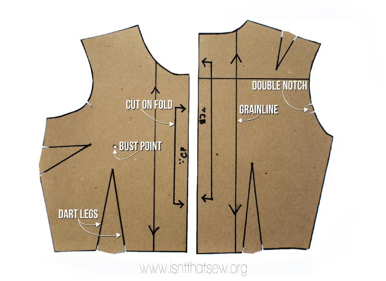 Common Pattern Markings