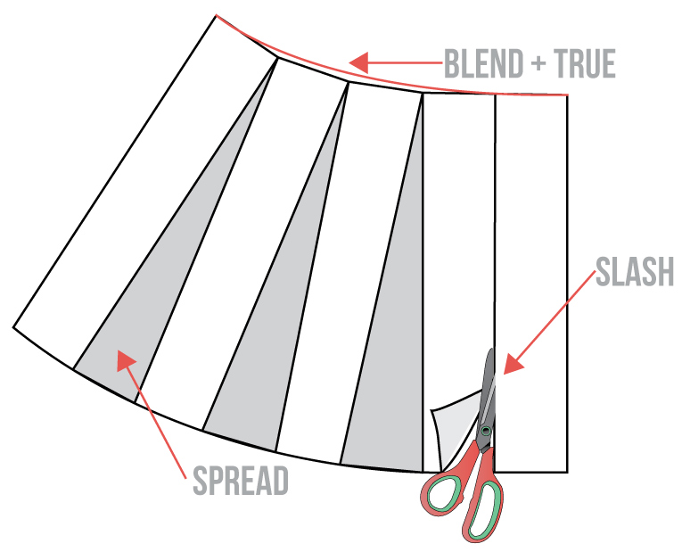 Slash and Spread pattern making technique | Learn more at isntthatsew.org