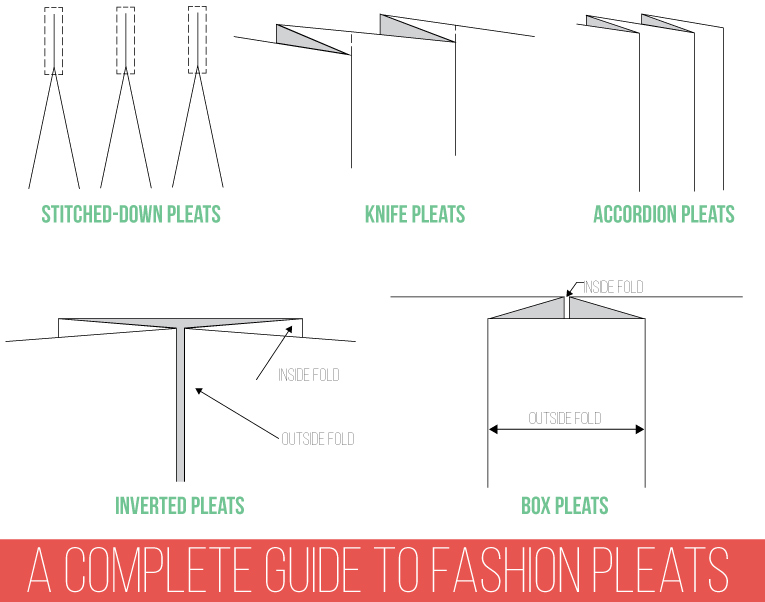 A complete guide to pleats | isntthatsew.org/pleats