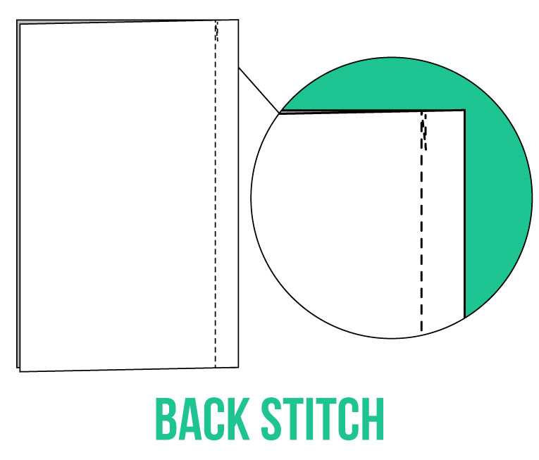 isnt-that-sew-basic-stitches_back-stitch
