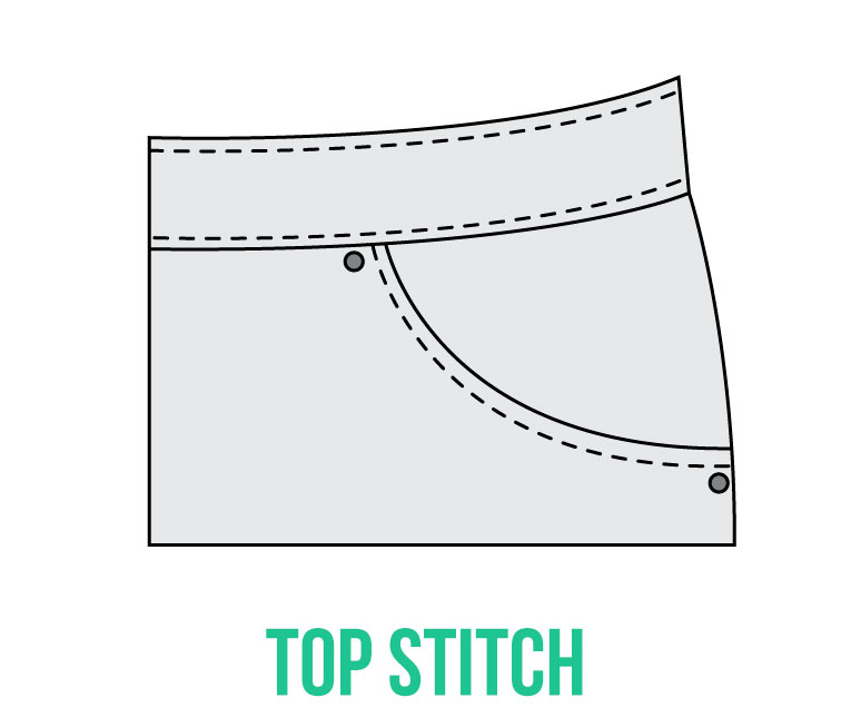isnt-that-sew-basic-stitches_top-stitch
