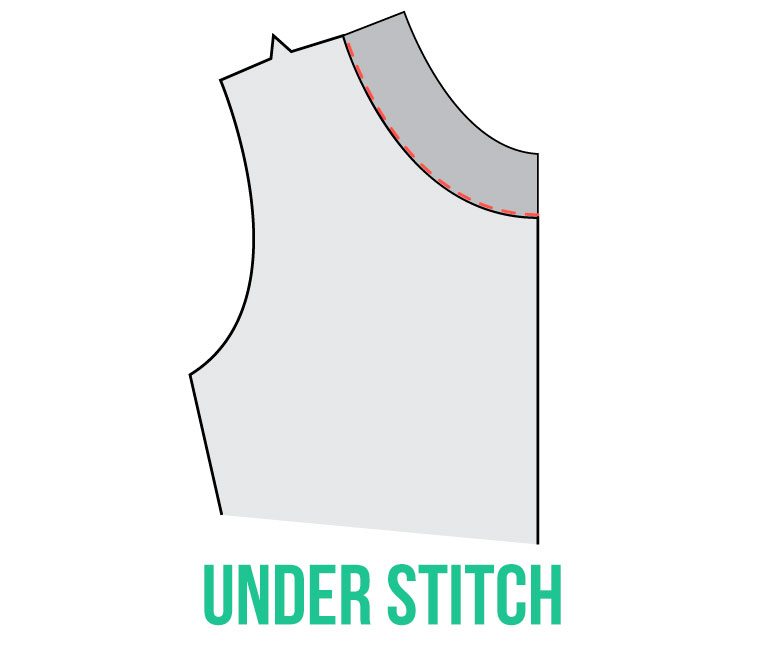 isnt-that-sew-basic-under-stitch