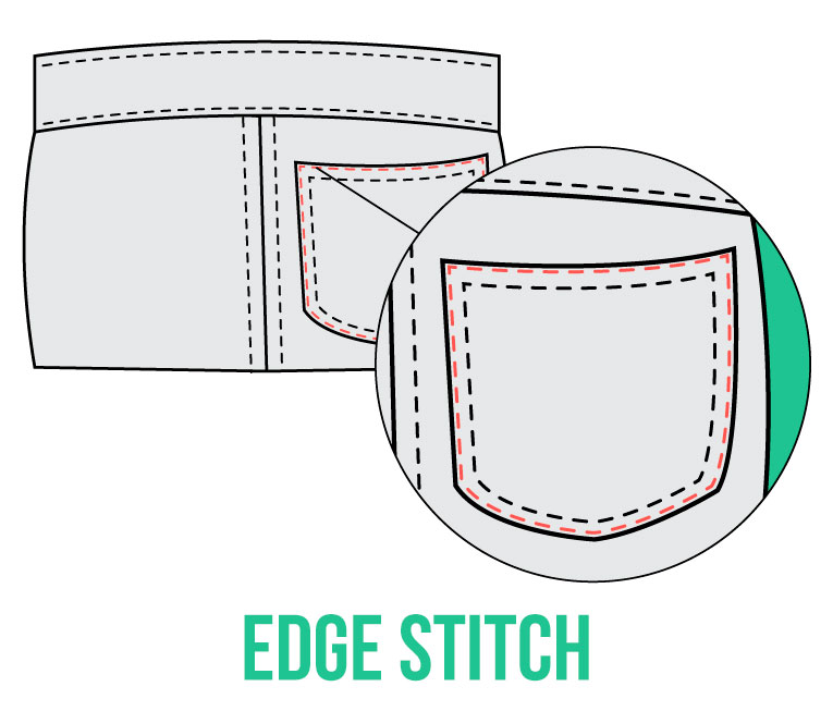 isnt-that-sew_edge-stitch