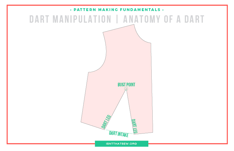 Anatomy of a Dart | Fundamentals of Dart Manipulation