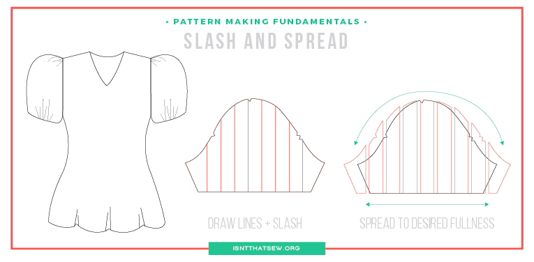Slash and Spread pattern making method to create fullness
