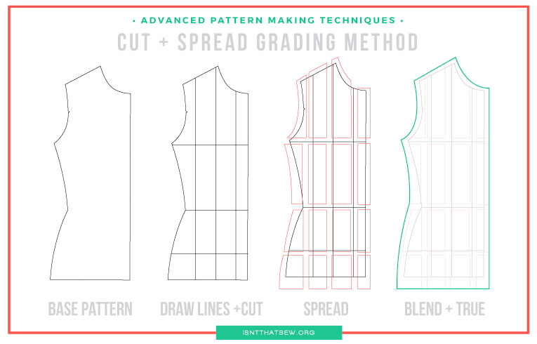 How to grade a sewing pattern using the cut and spread/close method | isntthatsew.org
