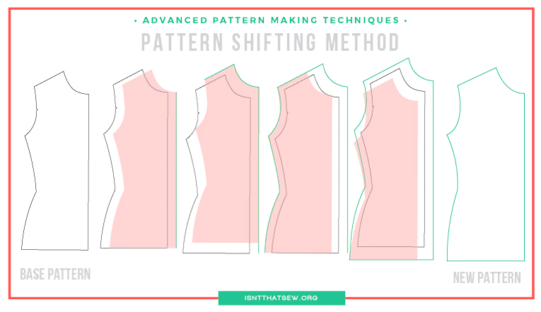 How to grade a sewing pattern using the pattern shifting method | isntthatsew.org