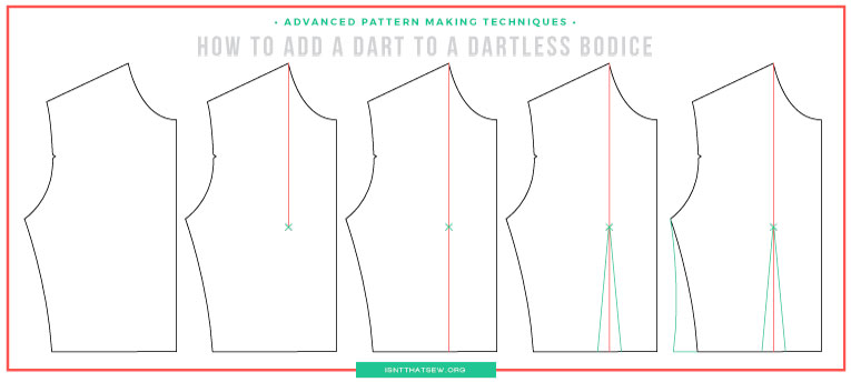How to add a dart to a dartless bodice | www.isntthatsew.org