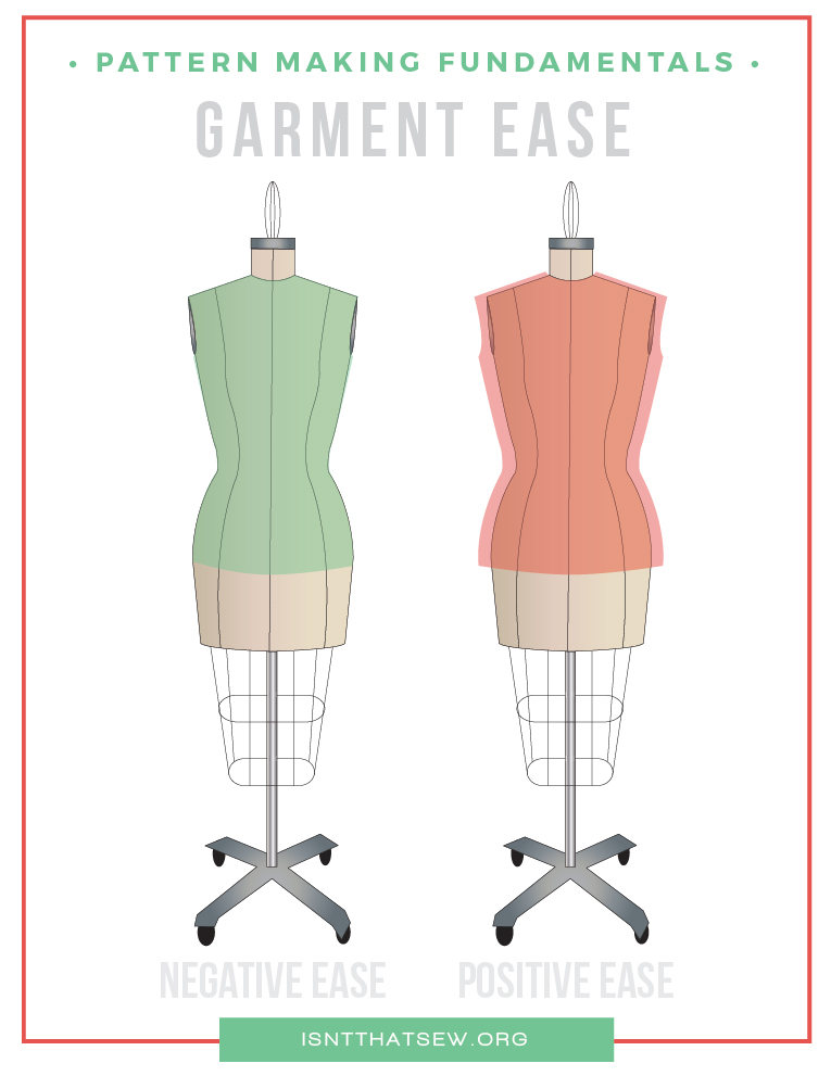 Understanding Garment Ease, the difference between negative and positive ease
